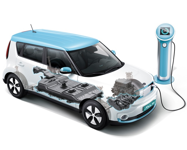 Box Image Electric Car Features